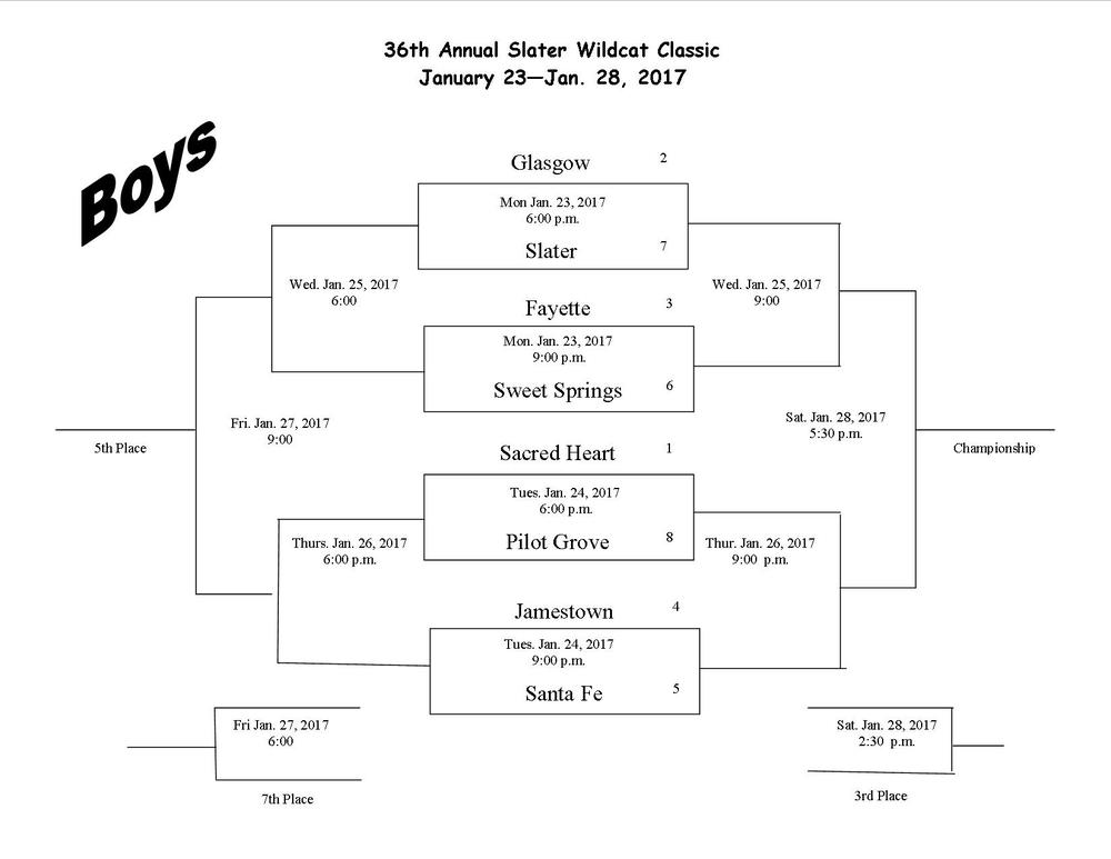 36th Annual Wildcat Classic-Boys Bracket