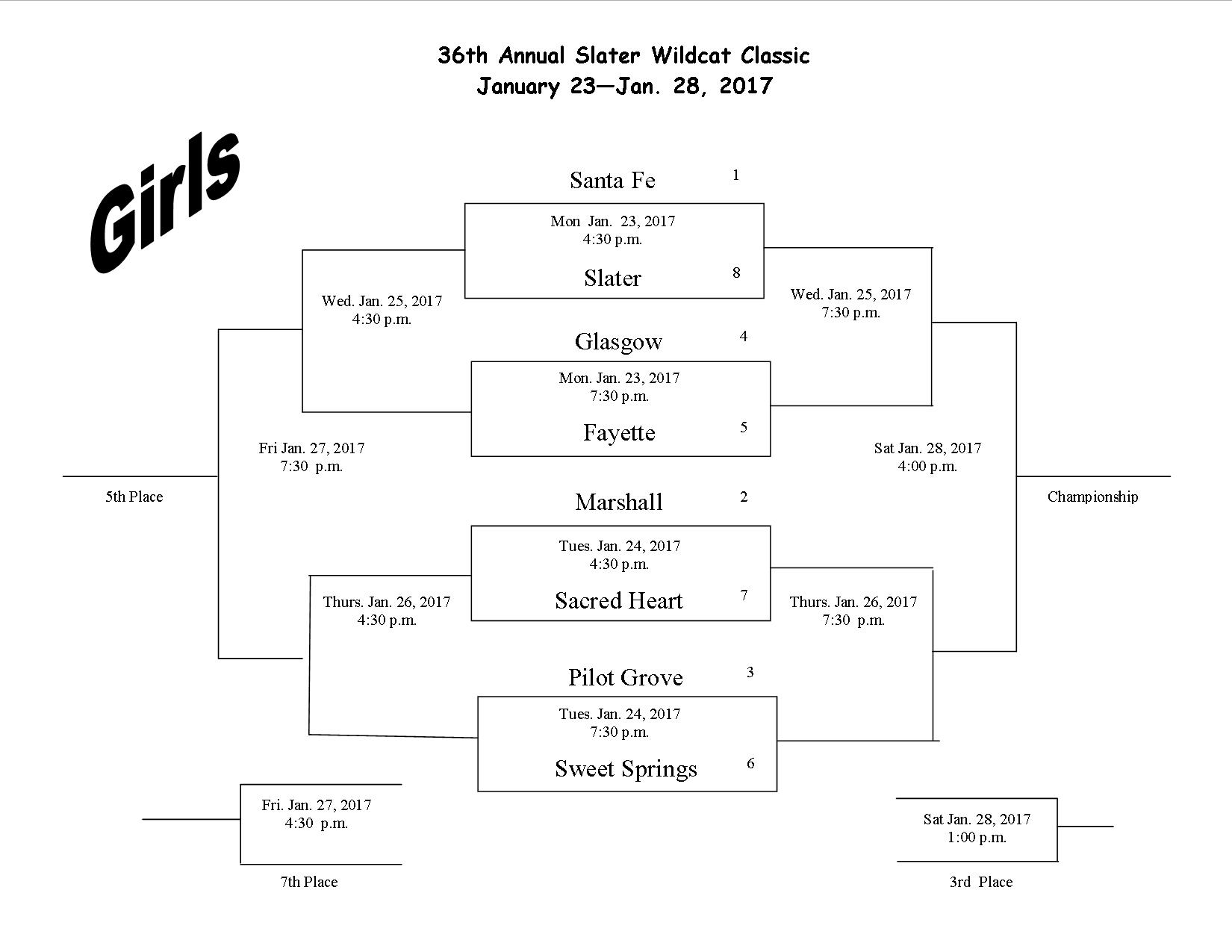 36th Annual Wildcat Classic-Girls Bracket